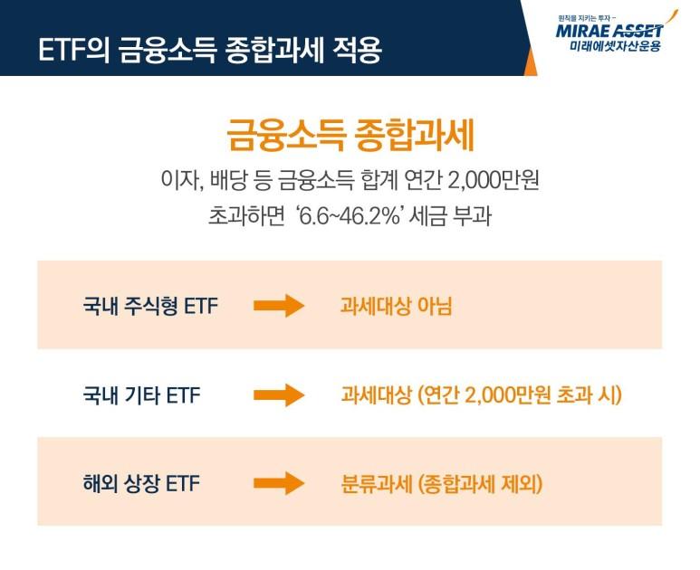 ETF의 금융소득 종합과세 적용 입니다